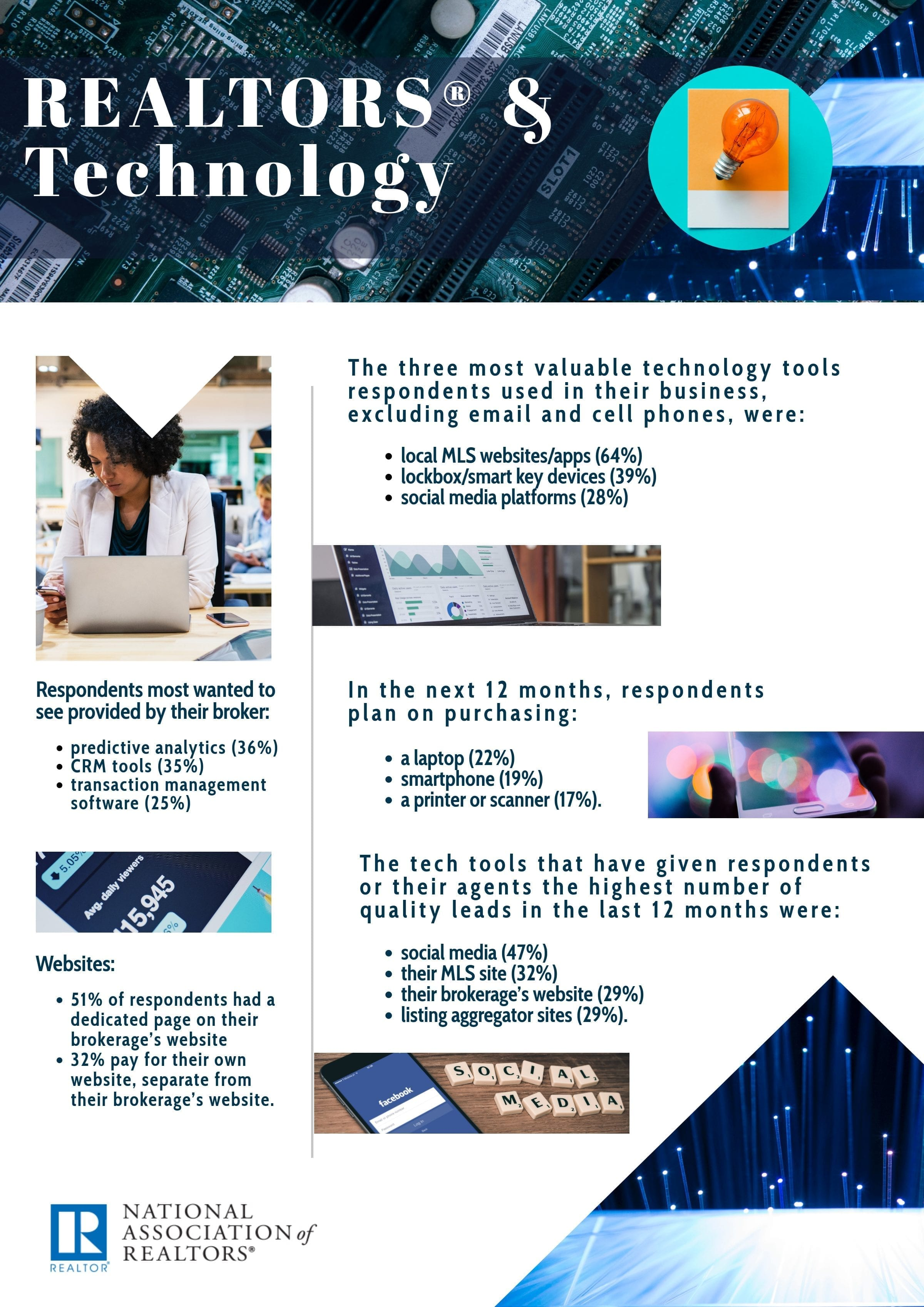 2018-realtors-and-technology-infographic