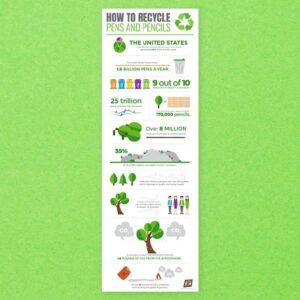 Infographic Design Example