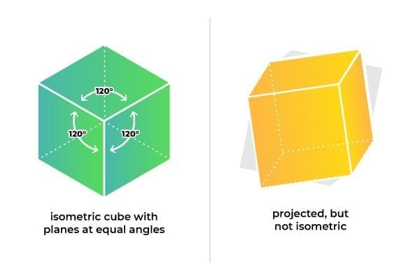 Isometric 3D designs