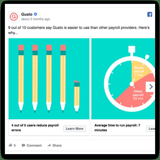 Gusto Facebook ad
