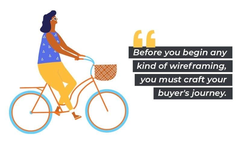 website launch: craft a buyer journey