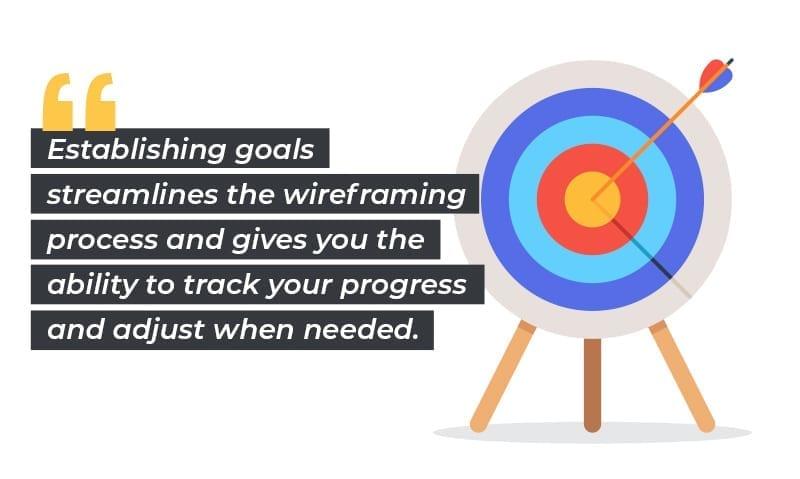 website launch: establish your goals